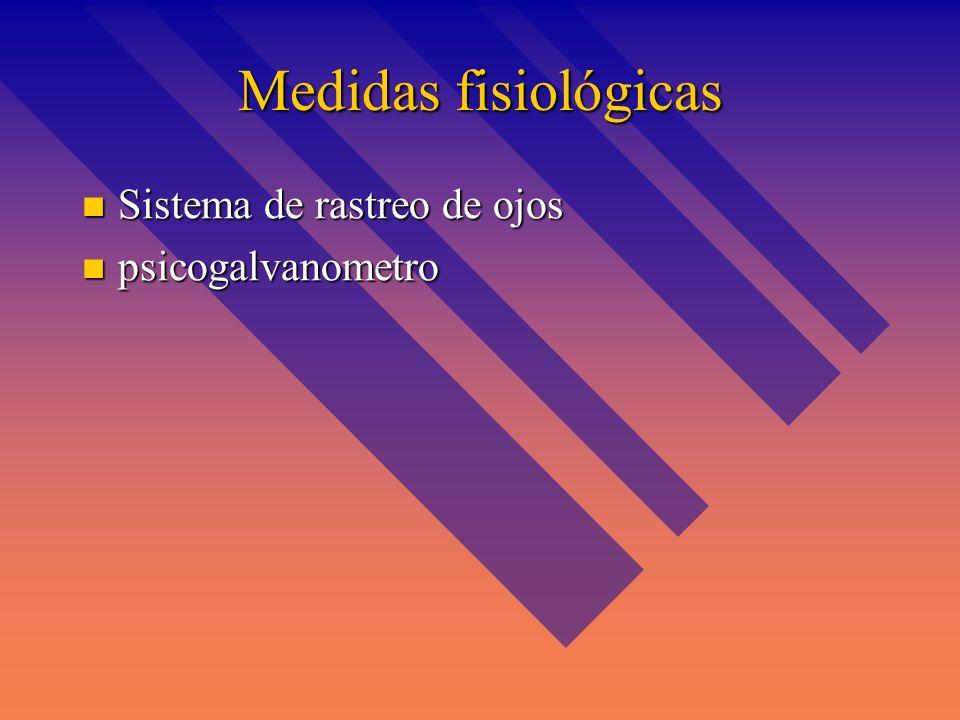 Medidas fisiológicas Sistema de rastreo de ojos psicogalvanometro
