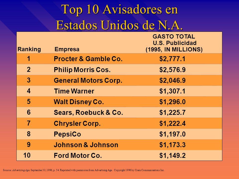 Top 10 Avisadores en Estados Unidos de N.A.