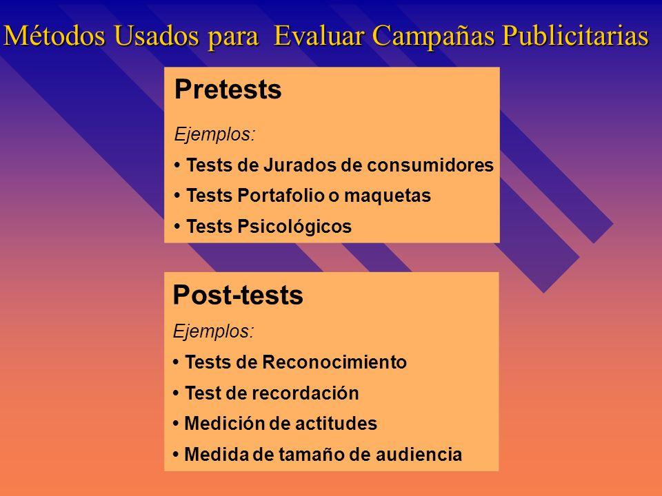 Métodos Usados para Evaluar Campañas Publicitarias