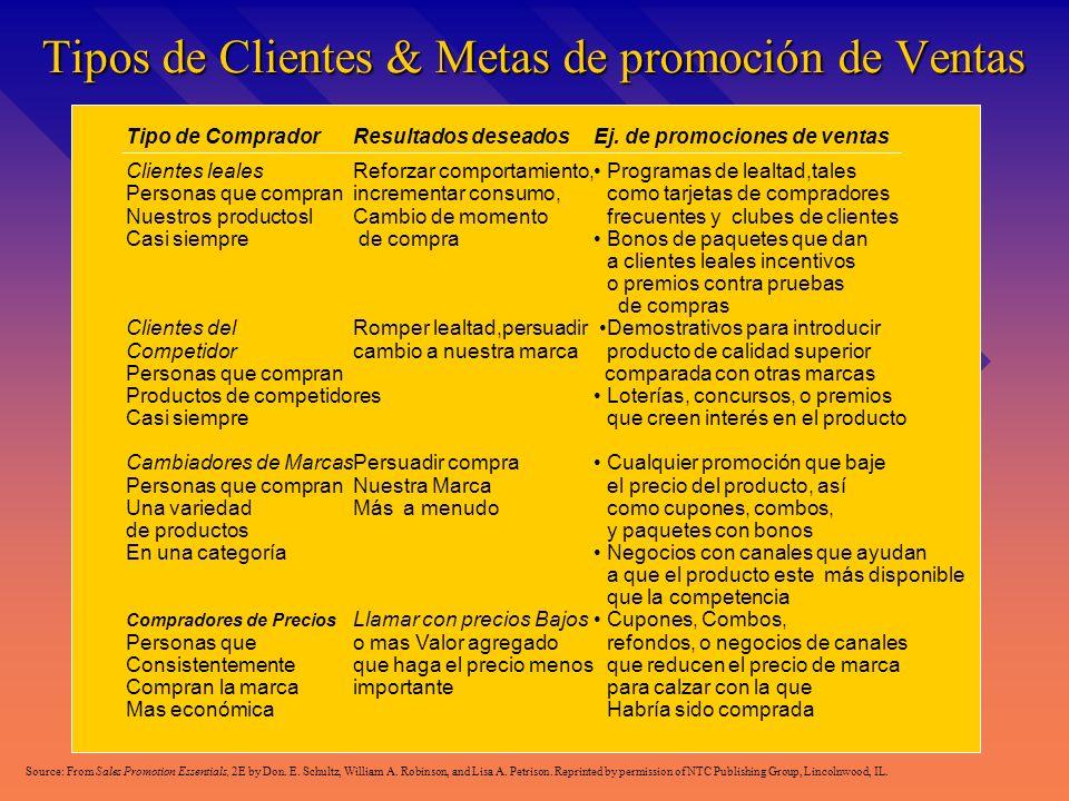 Tipos de Clientes & Metas de promoción de Ventas