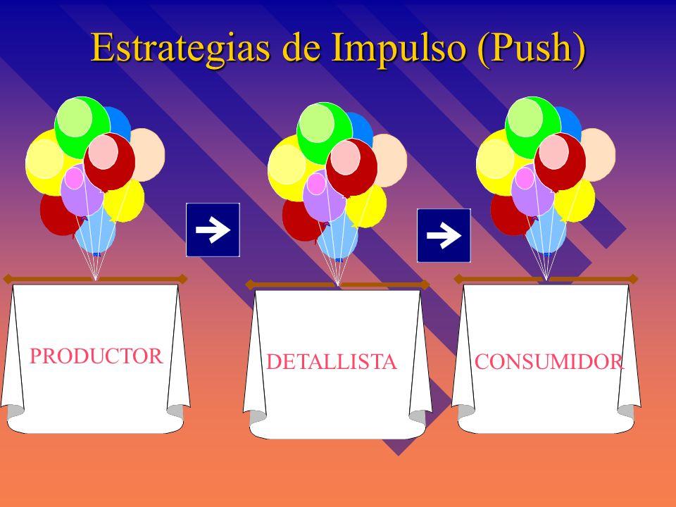Estrategias de Impulso (Push)