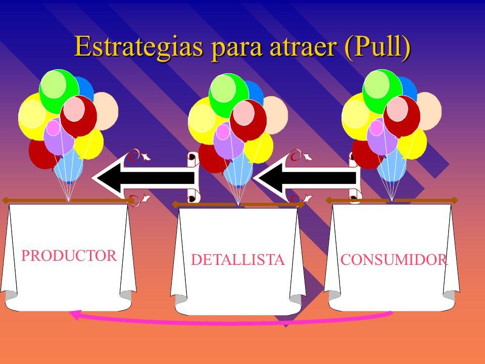 Estrategias para atraer (Pull)