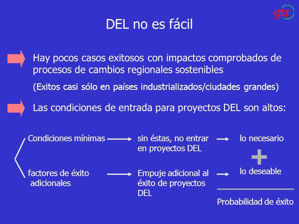 DEL no es fácil Hay pocos casos exitosos con impactos comprobados de procesos de cambios regionales sostenibles.