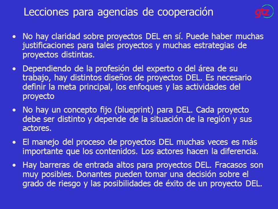 Lecciones para agencias de cooperación