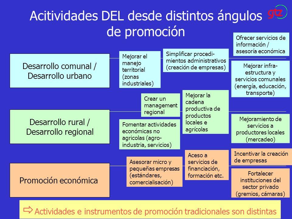 Acitividades DEL desde distintos ángulos de promoción