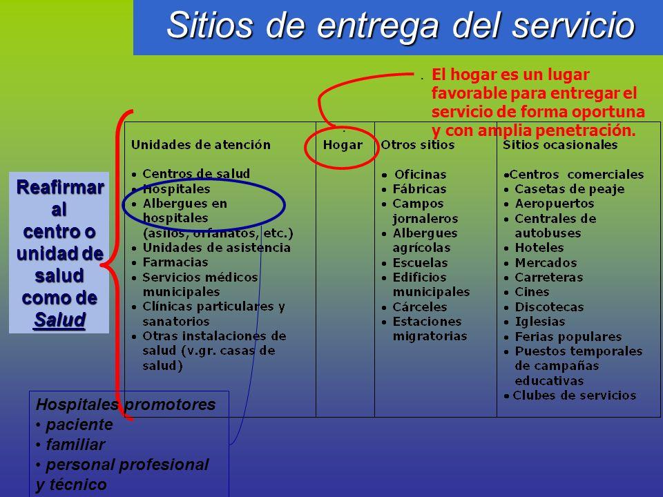 Sitios de entrega del servicio