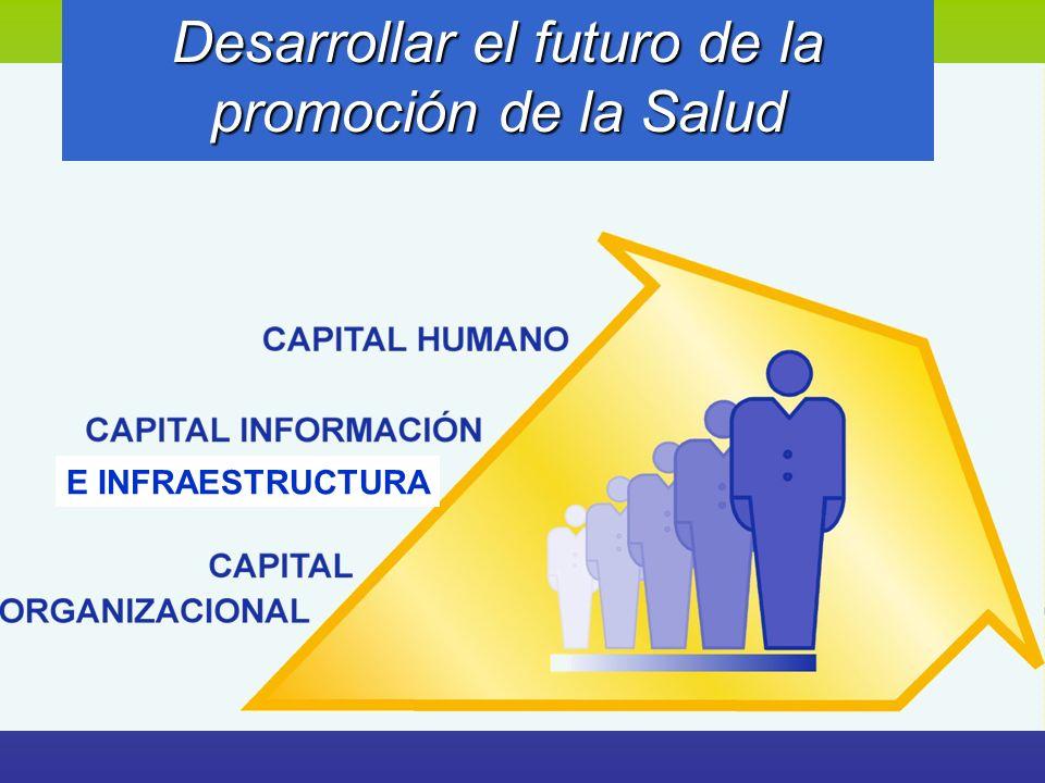 Desarrollar el futuro de la promoción de la Salud