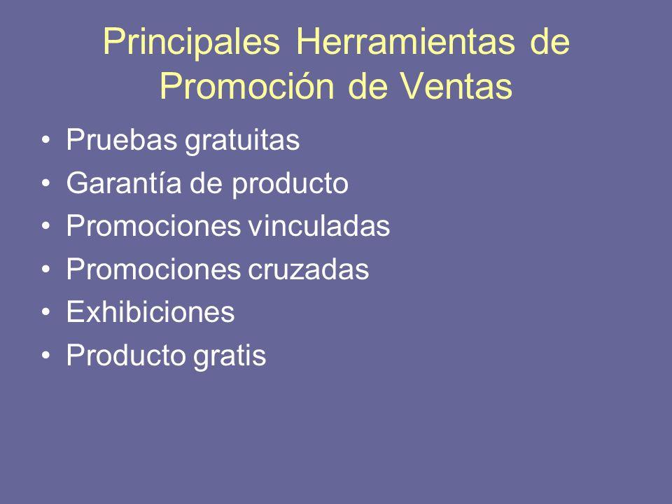 Principales Herramientas de Promoción de Ventas
