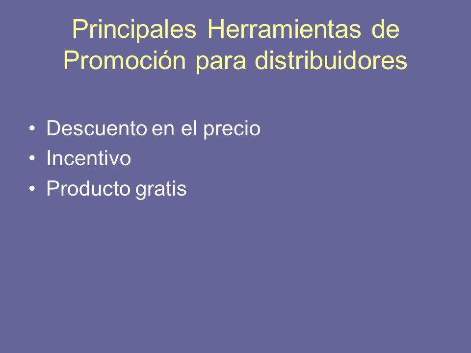 Principales Herramientas de Promoción para distribuidores