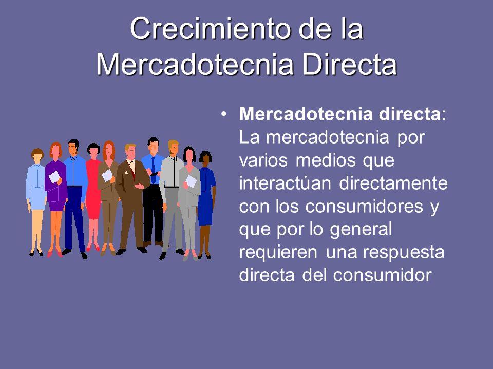 Crecimiento de la Mercadotecnia Directa