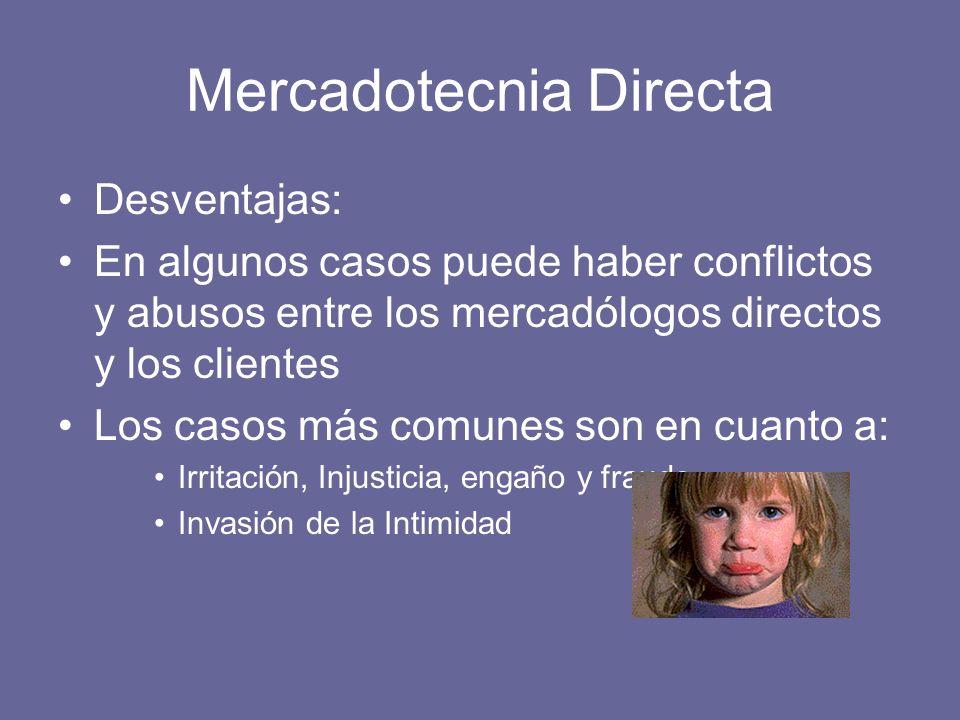 Mercadotecnia Directa