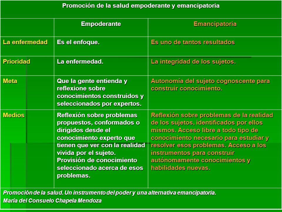Promoción de la salud empoderante y emancipatoria