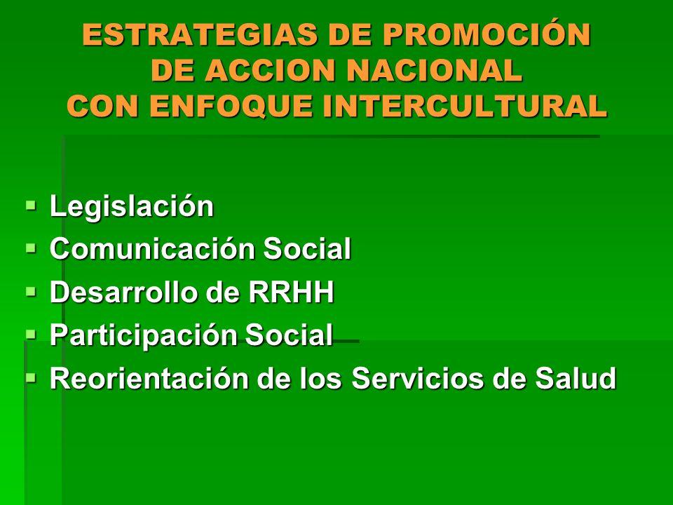 ESTRATEGIAS DE PROMOCIÓN DE ACCION NACIONAL CON ENFOQUE INTERCULTURAL