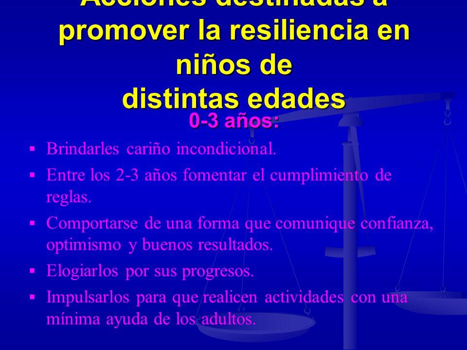 Acciones destinadas a promover la resiliencia en niños de distintas edades