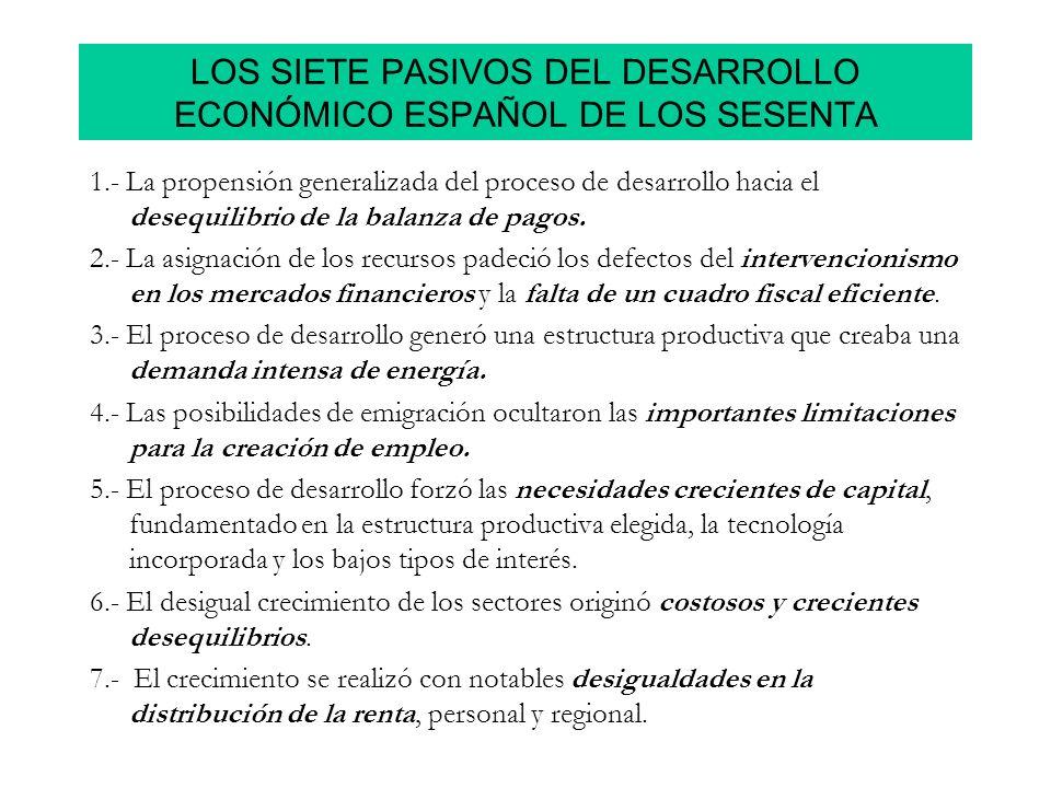 LOS SIETE PASIVOS DEL DESARROLLO ECONÓMICO ESPAÑOL DE LOS SESENTA