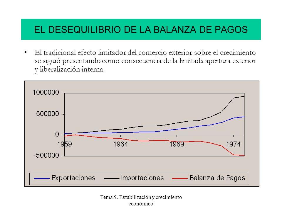 EL DESEQUILIBRIO DE LA BALANZA DE PAGOS