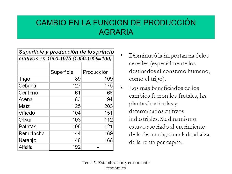 CAMBIO EN LA FUNCION DE PRODUCCIÓN AGRARIA
