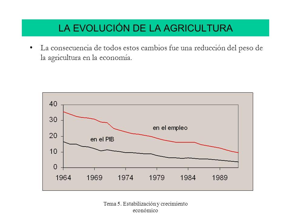 LA EVOLUCIÓN DE LA AGRICULTURA