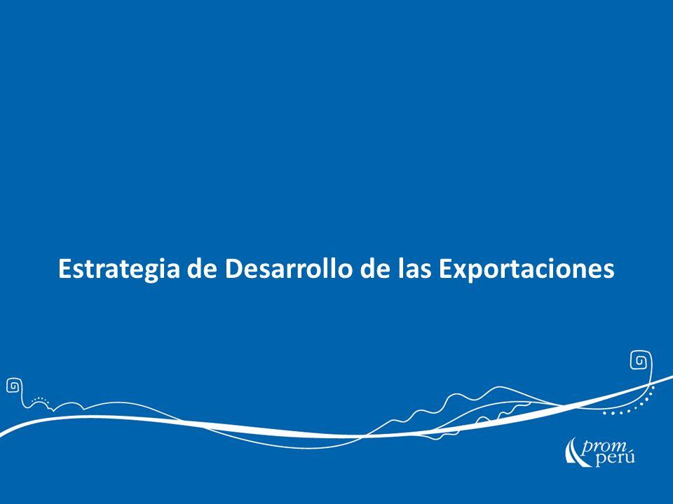 Estrategia de Desarrollo de las Exportaciones