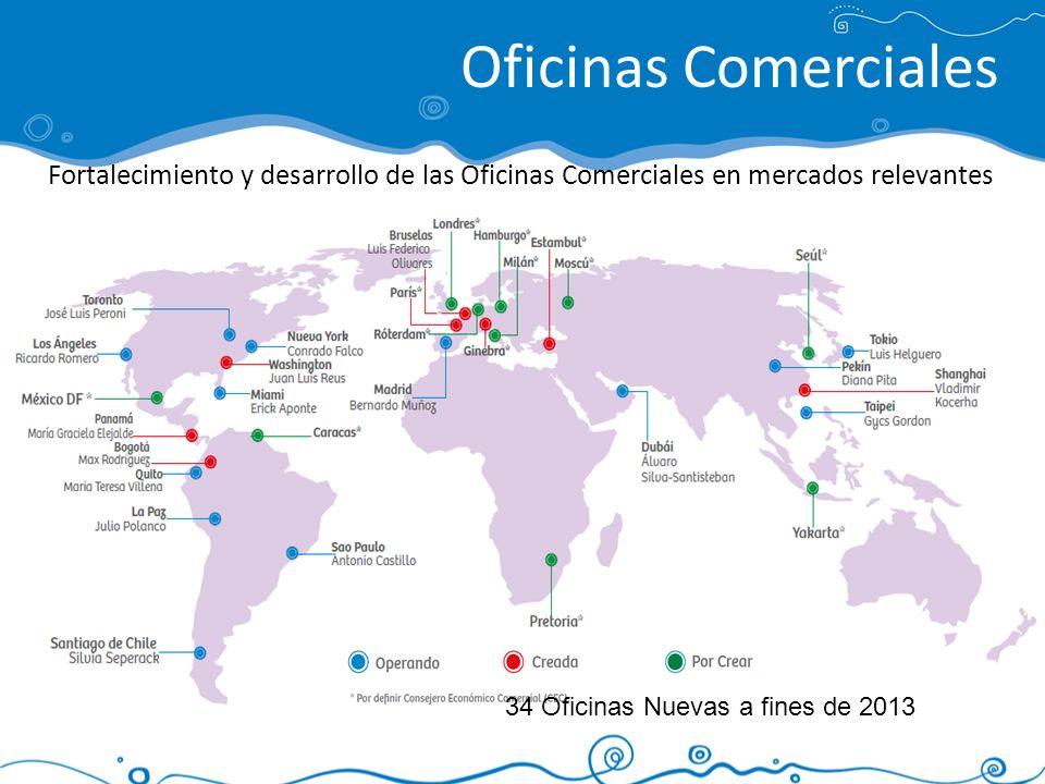 Oficinas Comerciales Fortalecimiento y desarrollo de las Oficinas Comerciales en mercados relevantes.