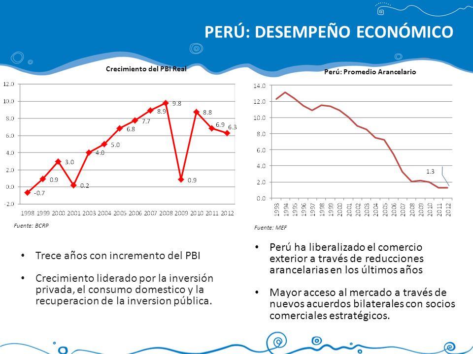 PERÚ: DESEMPEÑO ECONÓMICO
