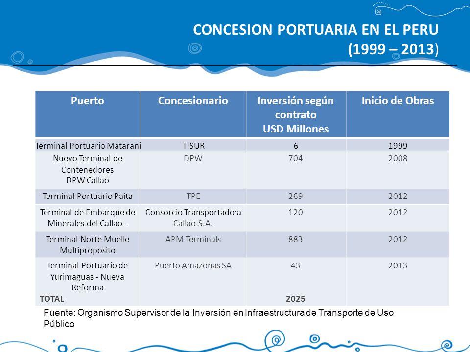 CONCESION PORTUARIA EN EL PERU (1999 – 2013)