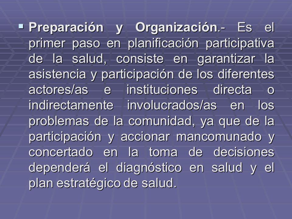 Preparación y Organización