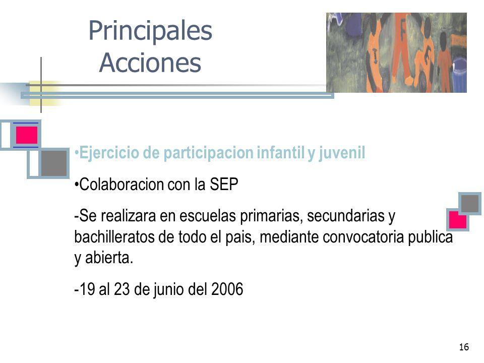 Principales Acciones Ejercicio de participacion infantil y juvenil