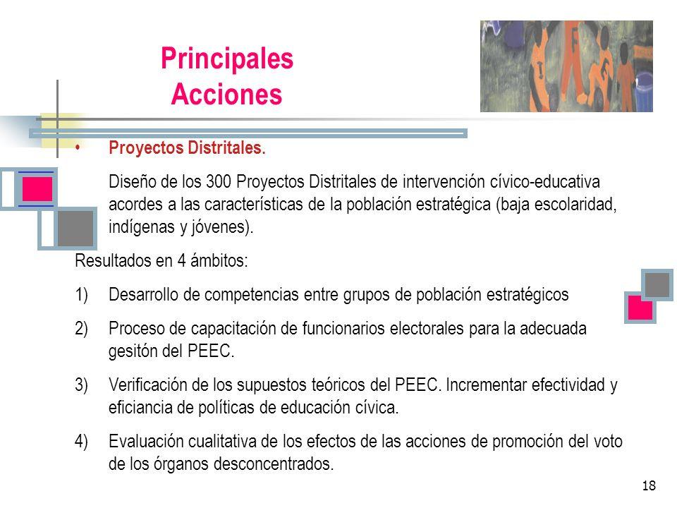 Principales Acciones Proyectos Distritales.