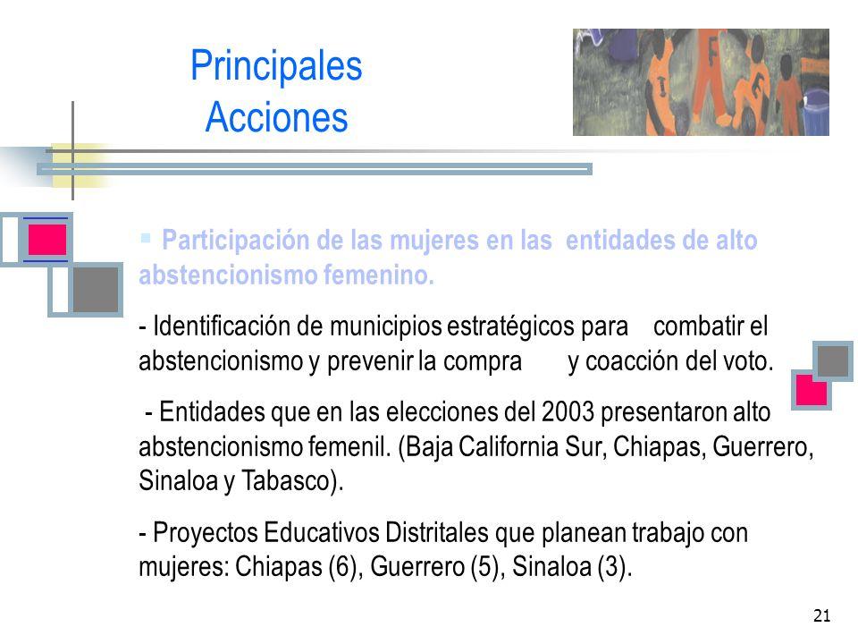 Principales Acciones Participación de las mujeres en las entidades de alto abstencionismo femenino.