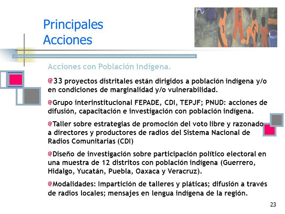 Principales Acciones Acciones con Población Indígena.