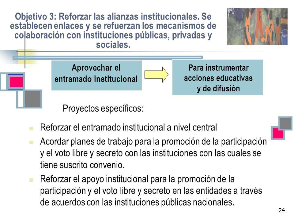 Para instrumentar acciones educativas y de difusión