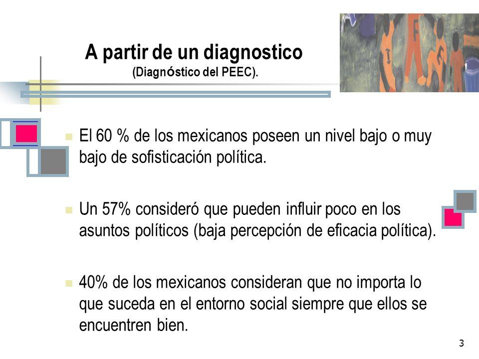A partir de un diagnostico (Diagnóstico del PEEC).