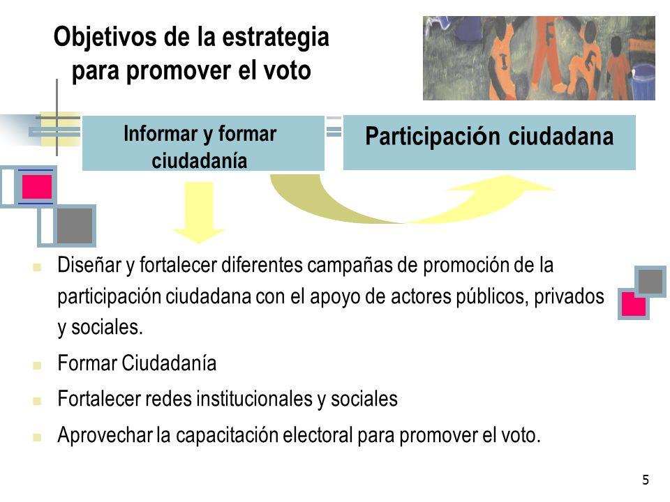 Objetivos de la estrategia para promover el voto