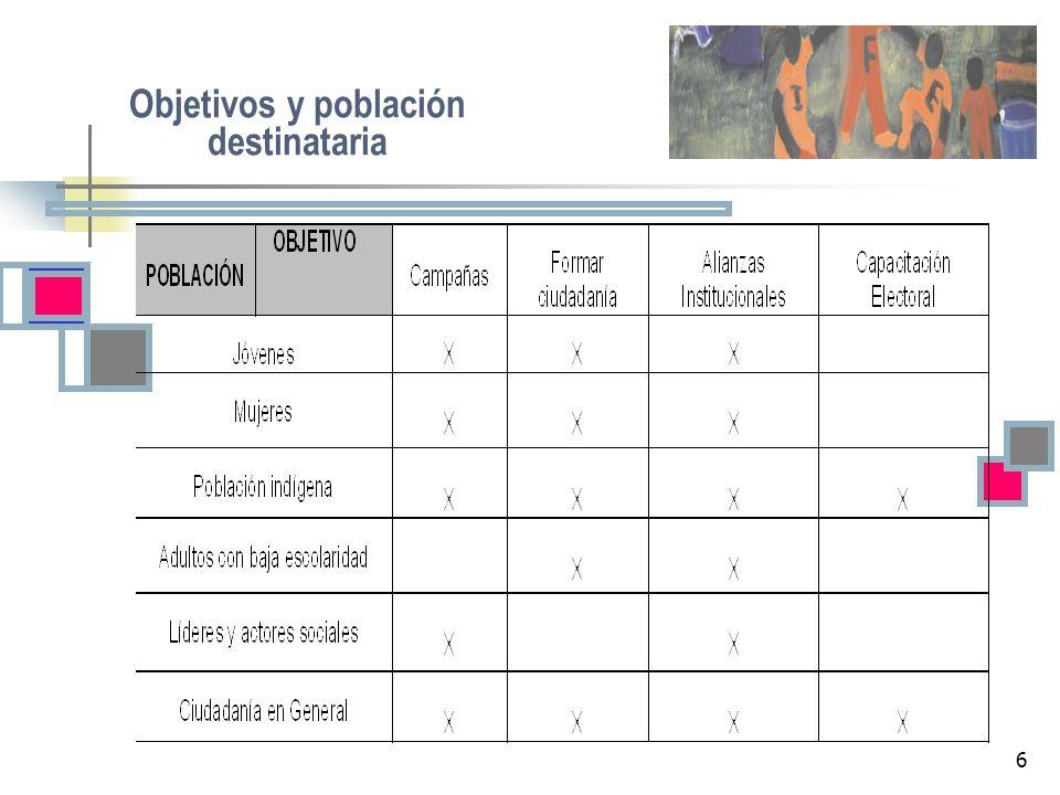 Objetivos y población destinataria