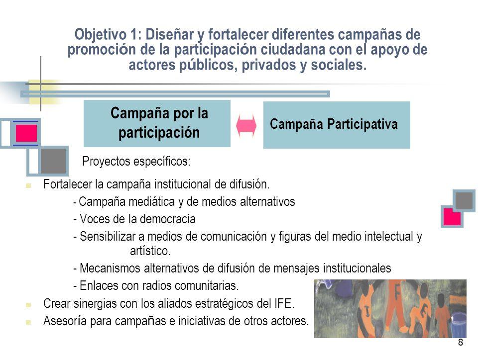 Campaña por la participación Campaña Participativa