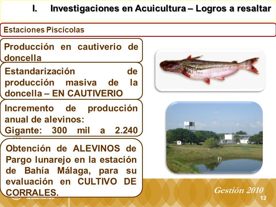 Investigaciones en Acuicultura – Logros a resaltar
