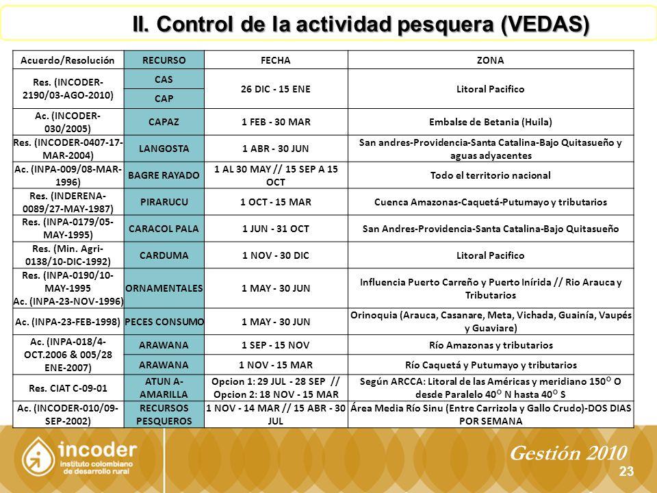 II. Control de la actividad pesquera (VEDAS)