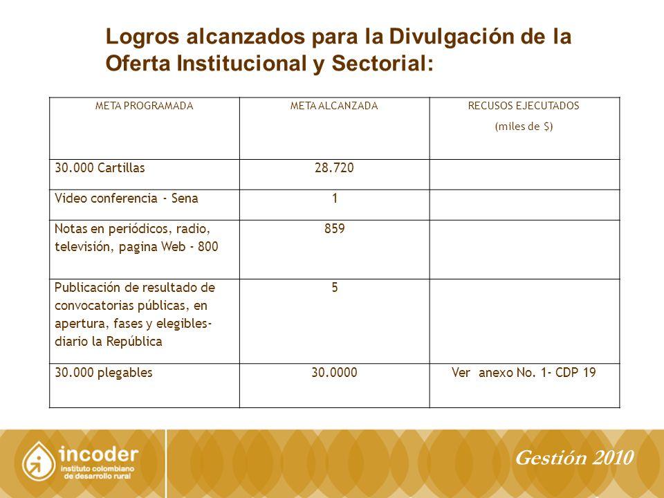 Logros alcanzados para la Divulgación de la Oferta Institucional y Sectorial: