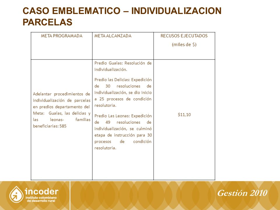 CASO EMBLEMATICO – INDIVIDUALIZACION PARCELAS