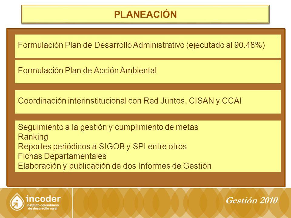 PLANEACIÓN Formulación Plan de Desarrollo Administrativo (ejecutado al 90.48%) Formulación Plan de Acción Ambiental.