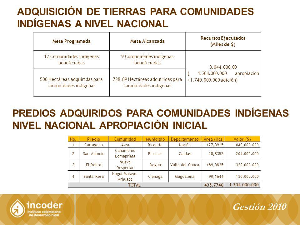ADQUISICIÓN DE TIERRAS PARA COMUNIDADES INDÍGENAS A NIVEL NACIONAL