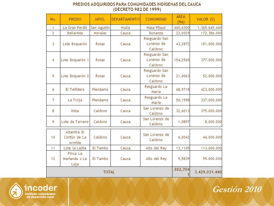 Gestión 2010 PREDIOS ADQUIRIDOS PARA COMUNIDADES INDÍGENAS DEL CAUCA