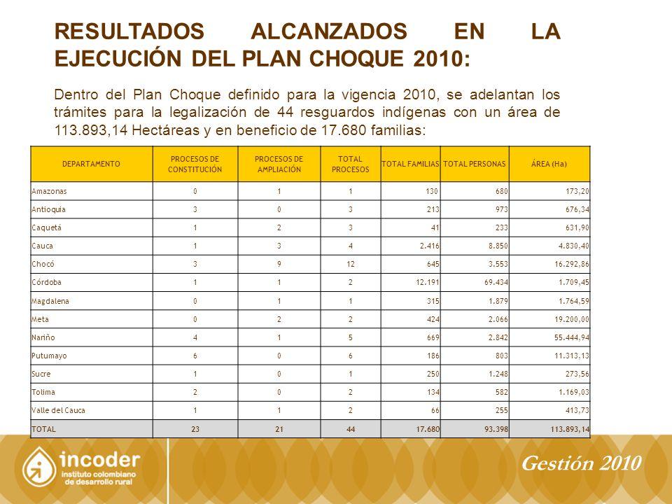 PROCESOS DE CONSTITUCIÓN PROCESOS DE AMPLIACIÓN