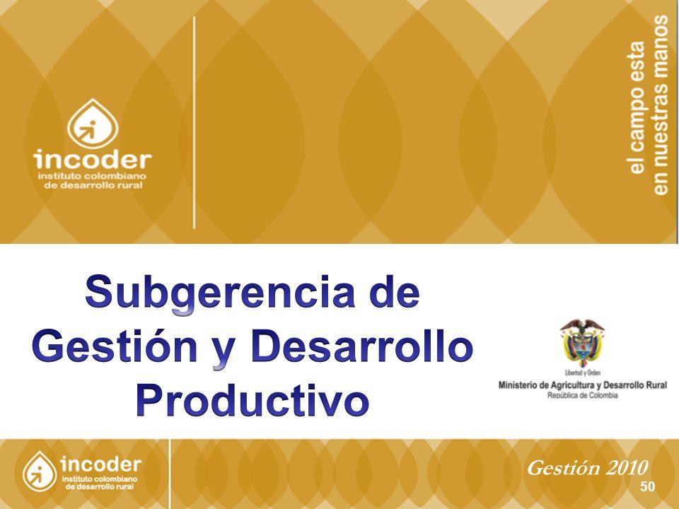 Subgerencia de Gestión y Desarrollo Productivo
