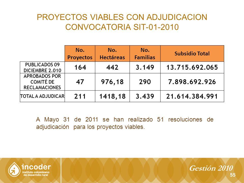 PROYECTOS VIABLES CON ADJUDICACION CONVOCATORIA SIT-01-2010