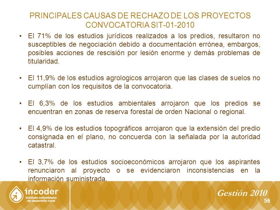 PRINCIPALES CAUSAS DE RECHAZO DE LOS PROYECTOS CONVOCATORIA SIT-01-2010