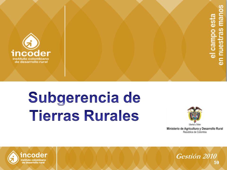 Subgerencia de Tierras Rurales