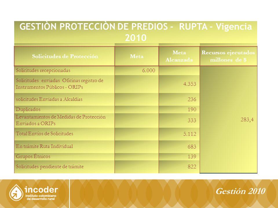 GESTIÒN PROTECCIÒN DE PREDIOS - RUPTA - Vigencia 2010