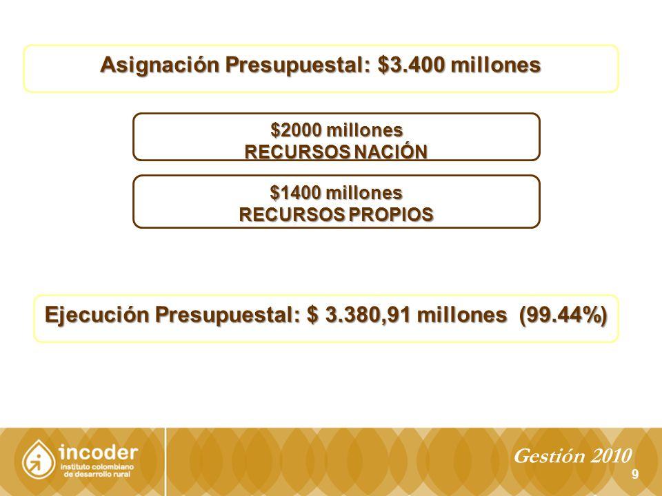 Asignación Presupuestal: $3.400 millones